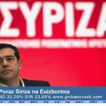 Poraz Sirize na Euroizborima , Cipras najavio ostavku