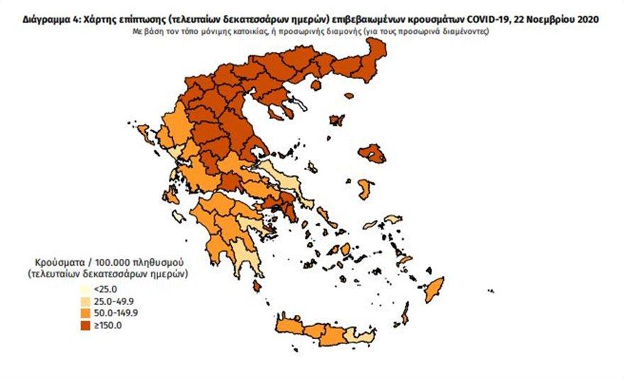 covid-19 Grčka